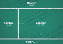 Create basic website layout with HTML CSS